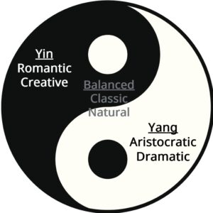 Personality styles for yin and yang